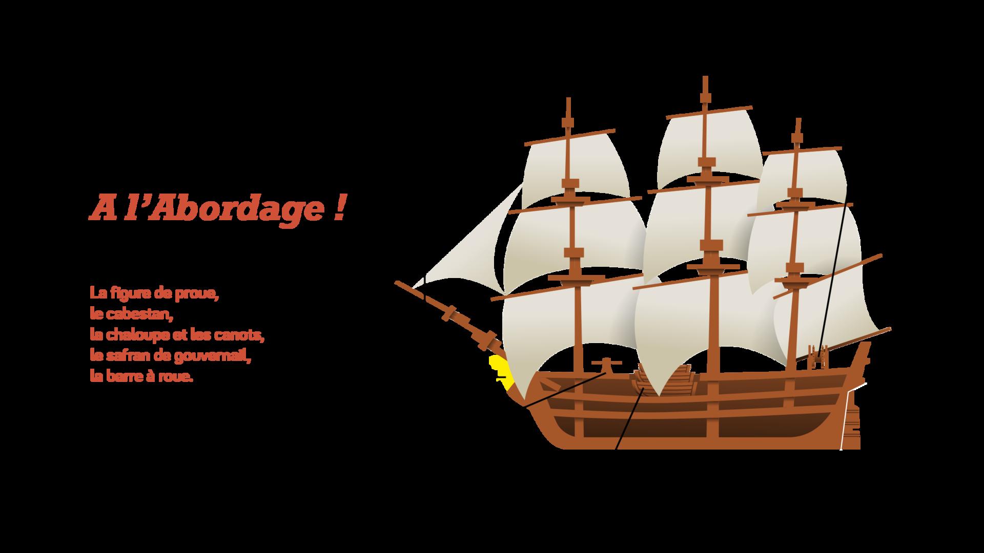 Schéma d'un navire du 18e